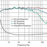 XT25TG30-04_graph