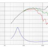 R2904-700000_graph