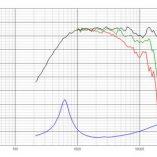 D2604-830000_graph