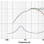D2905-950000_graph