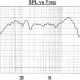 HFR250-150-8_graph